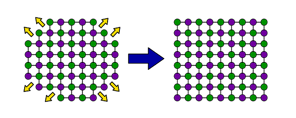 Illustration of atoms in an incomplete square. It is easier for atoms to bond in the incomplete sections to make a full square.