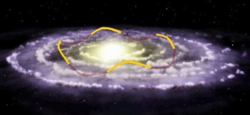 Diagram of the Milky Way showing the path of the Sun. The Sun moves up and down as it orbits the centre of the galaxy.