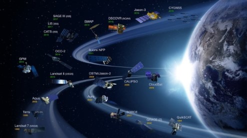 Depiction of satellites currently working as part of the Earth Observing System.