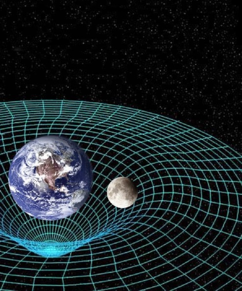 Image showing the Moon spinning around the gravitational well of the Earth.