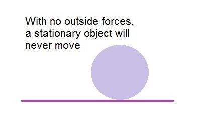 Diagram showing a stationary ball. Image states 'with no outside forces, this object will never move'.