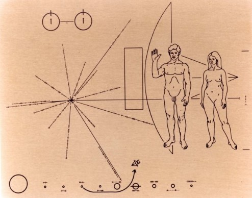 Depiction of the Pioneer plaque.