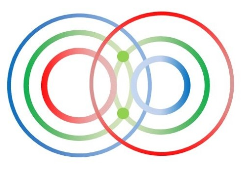 Picture of linked circles representing entangled photons.